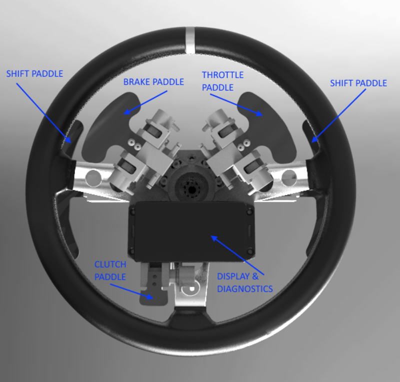 Image steer wheel 1